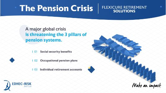 The Pensions Crisis & Flexicure Retirement solutions
