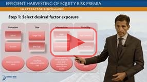 Efficient Harvesting of Risk Premia in Equity Markets by Lionel Martellini